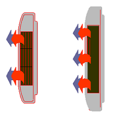 Dwg Cad Objekte: Heizkörper, Fan-Coil